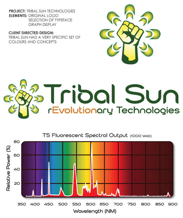 TRIBAL_SUN_SHOWSHEET